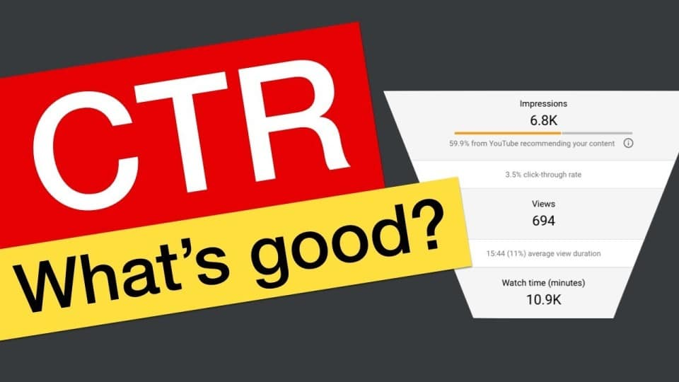what is ctr