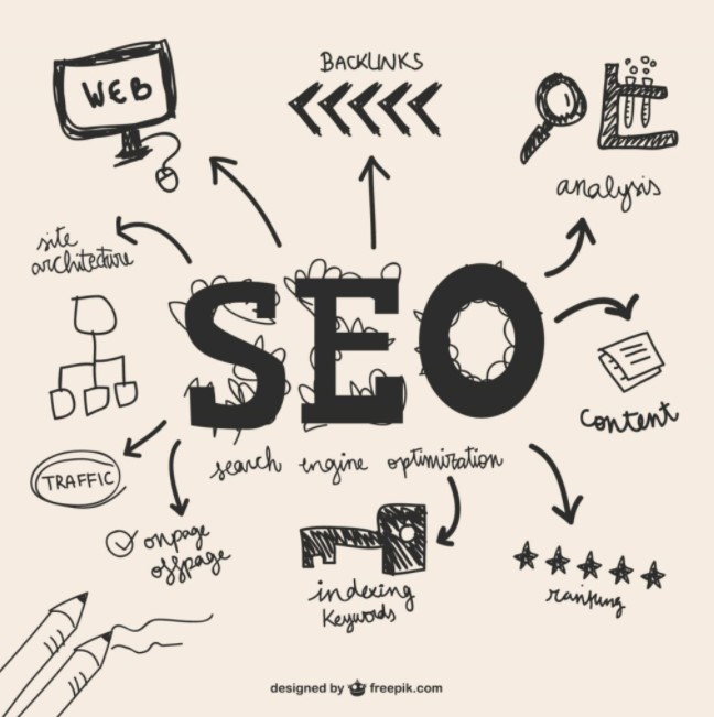 without backlinks do not expect the web to go up