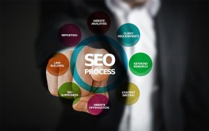 what is website seo and the benefits of seo